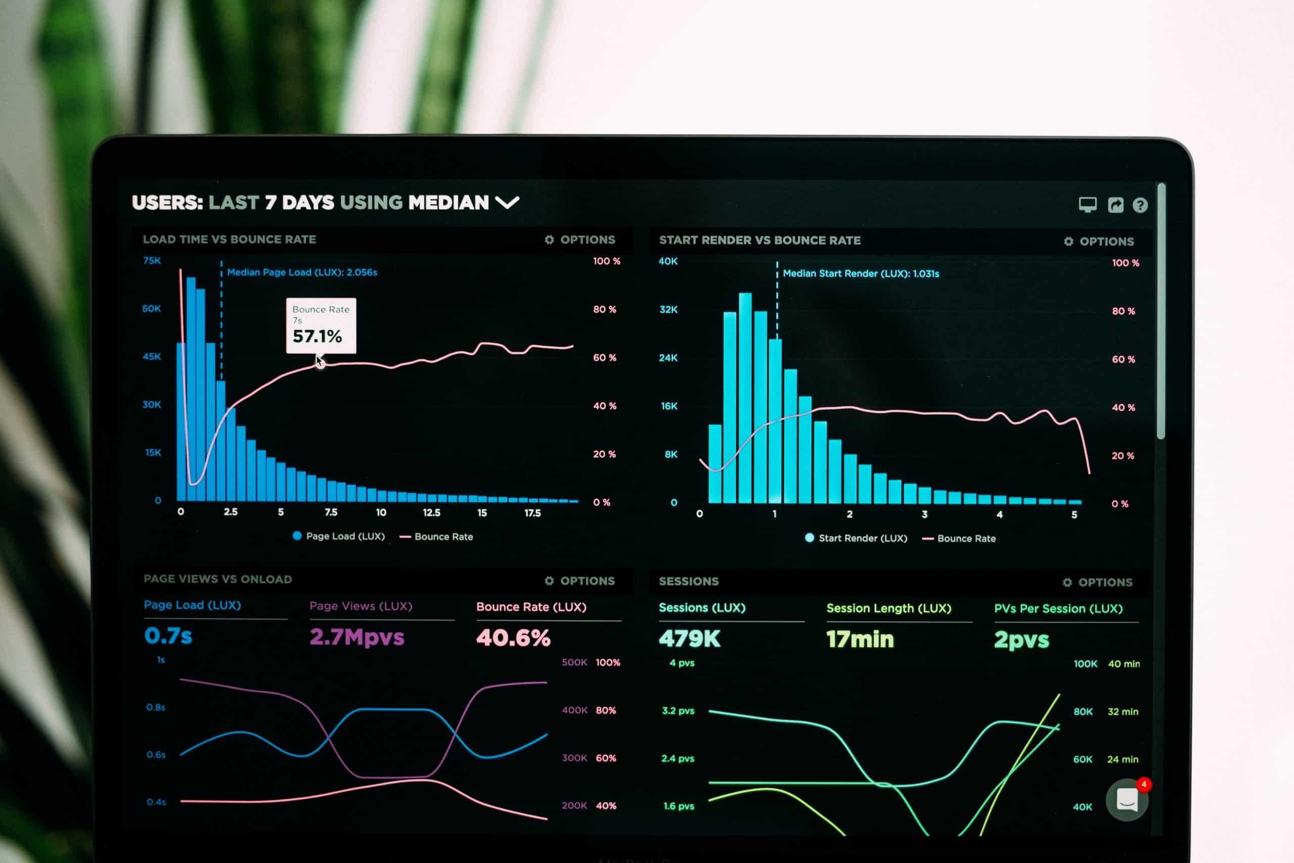 Bildschirm mit Nutzerdaten